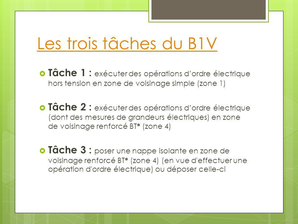 Les trois tâches du B1V Tâche 1 : exécuter des opérations d'ordre électrique hors tension en zone de voisinage simple (zone 1)