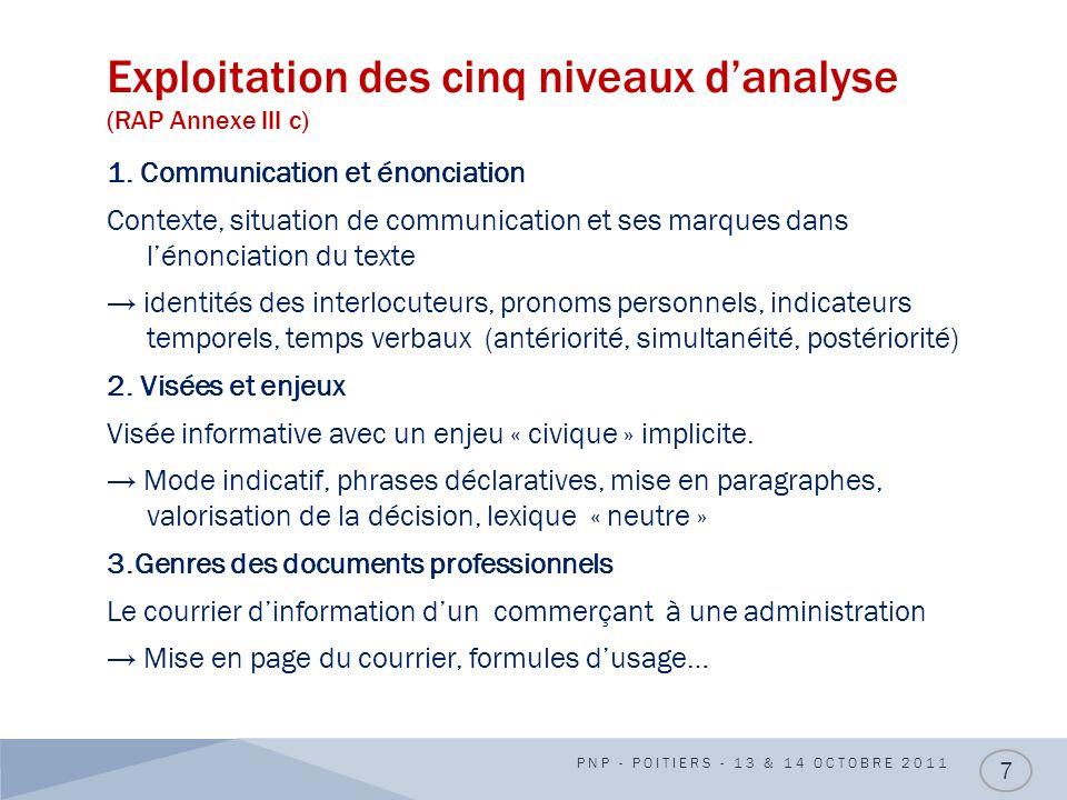 Exploitation des cinq niveaux d'analyse (RAP Annexe III c)
