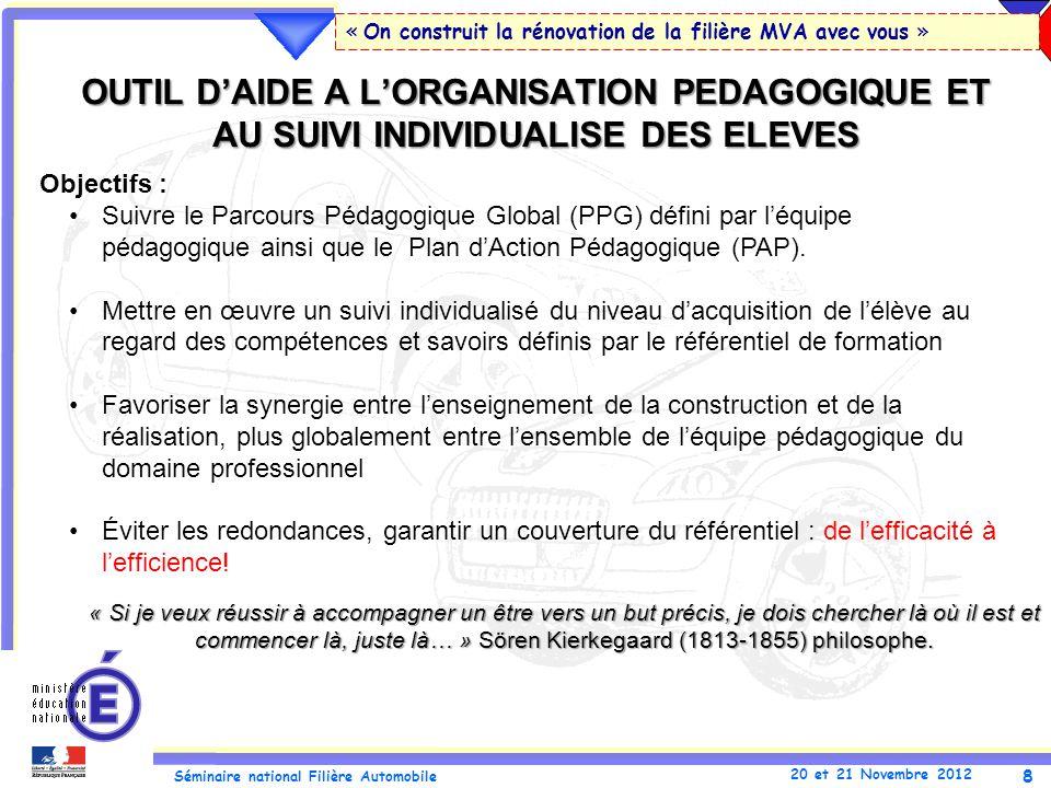 OUTIL D'AIDE A L'ORGANISATION PEDAGOGIQUE ET AU SUIVI INDIVIDUALISE DES ELEVES