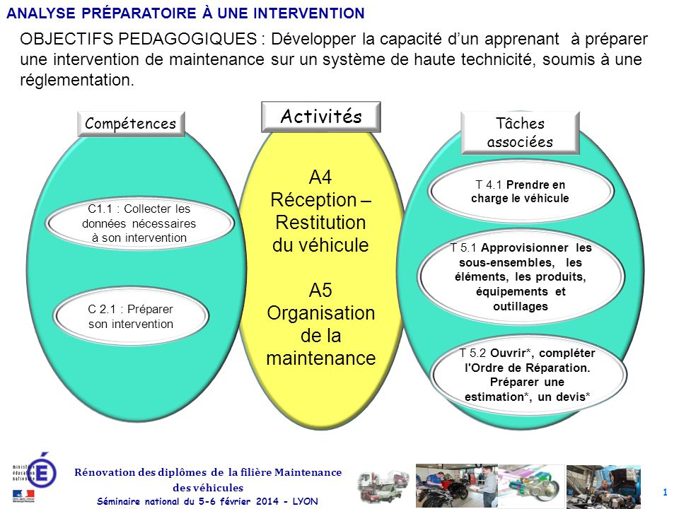 A4 r ception restitution du v hicule ppt video online t l charger - Reparation a la charge du proprietaire plomberie ...