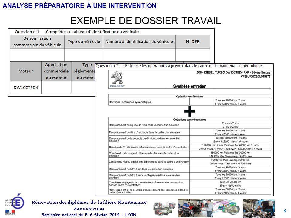EXEMPLE DE DOSSIER TRAVAIL