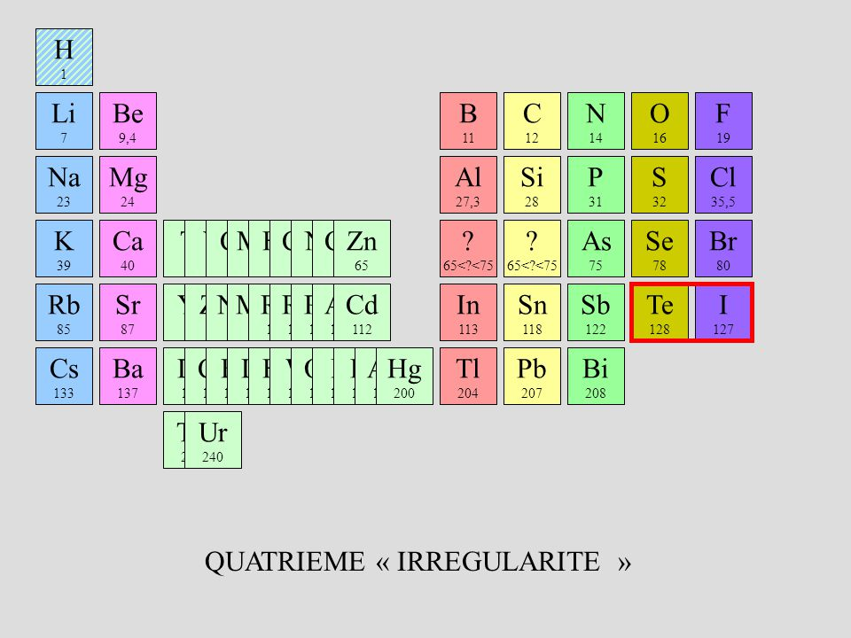 QUATRIEME « IRREGULARITE »