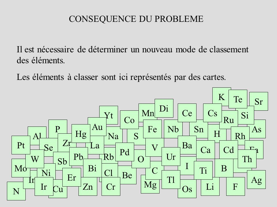 CONSEQUENCE DU PROBLEME