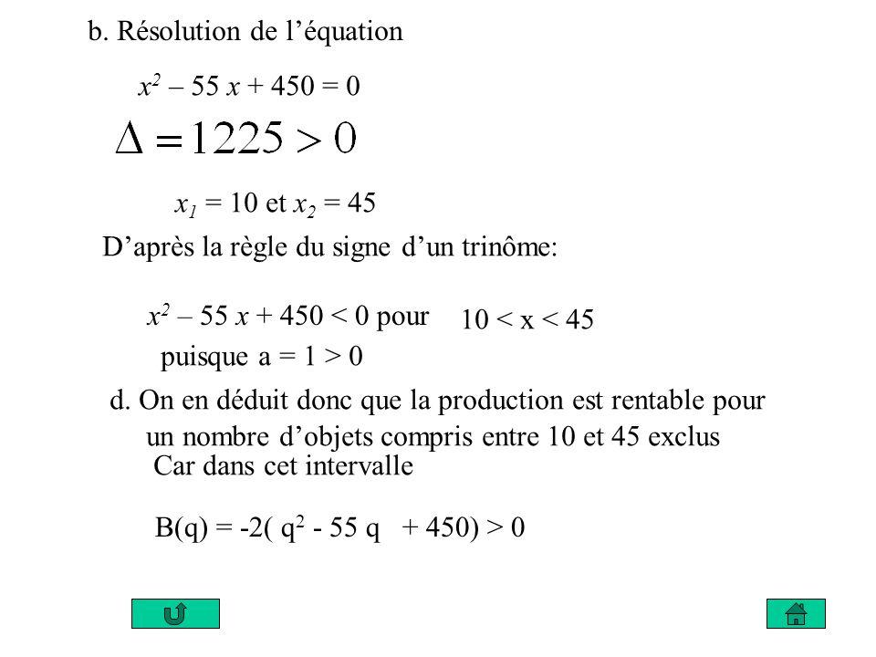 b. Résolution de l'équation