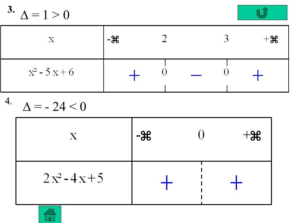 3.  = 1 > 0 4.  = - 24 < 0