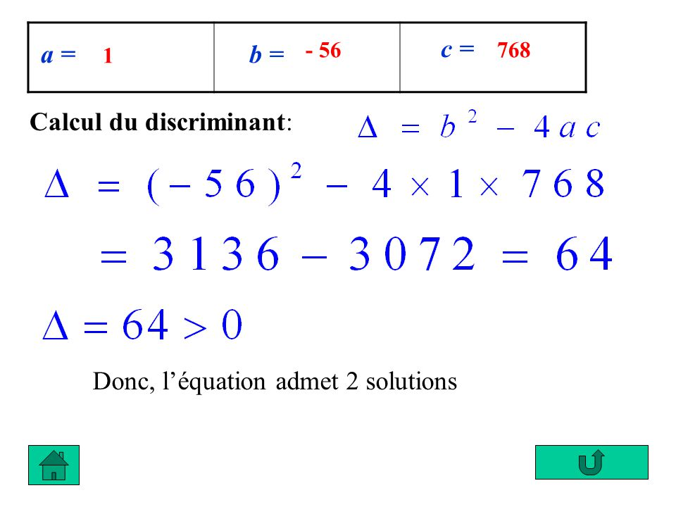 Calcul du discriminant: