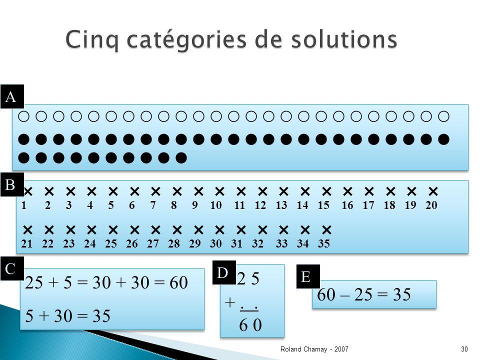 Cinq catégories de solutions