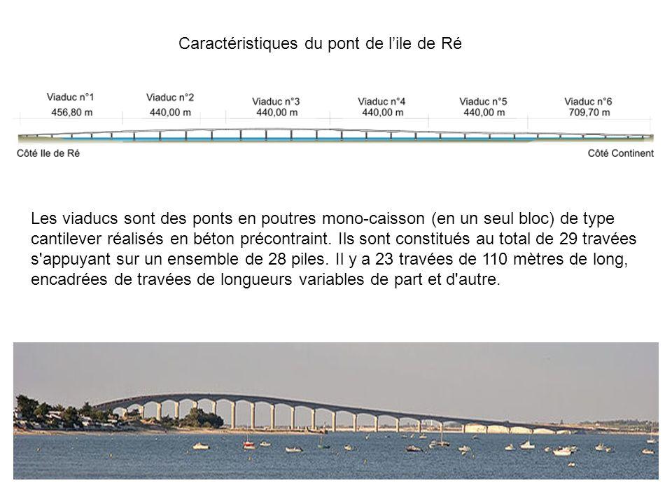 Caractéristiques du pont de l'ile de Ré