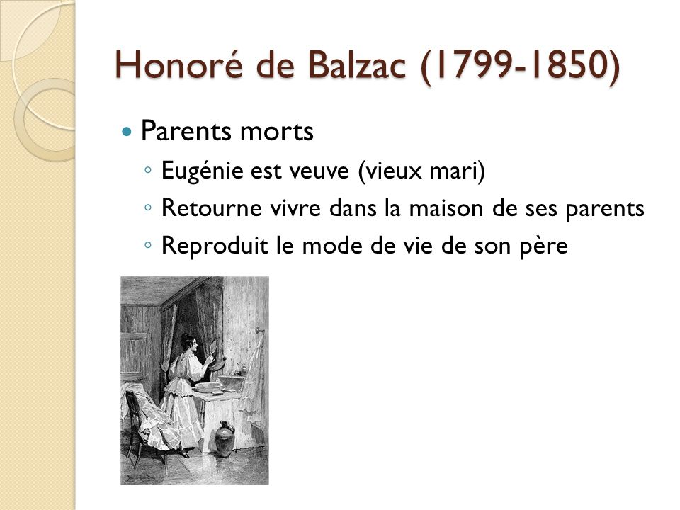 Honoré de Balzac (1799-1850) Parents morts