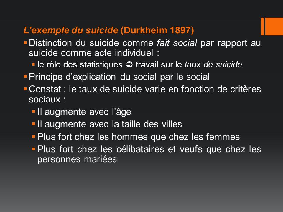 L'exemple du suicide (Durkheim 1897)