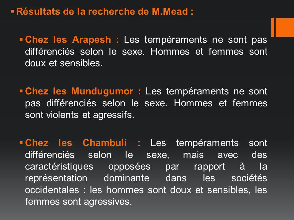 Résultats de la recherche de M.Mead :