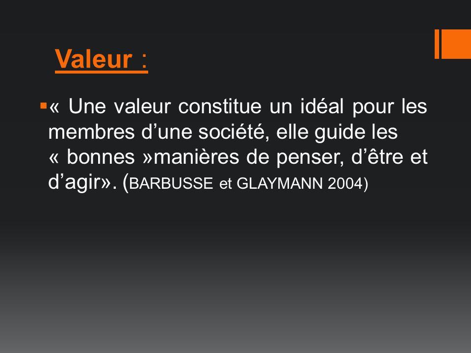 Valeur :