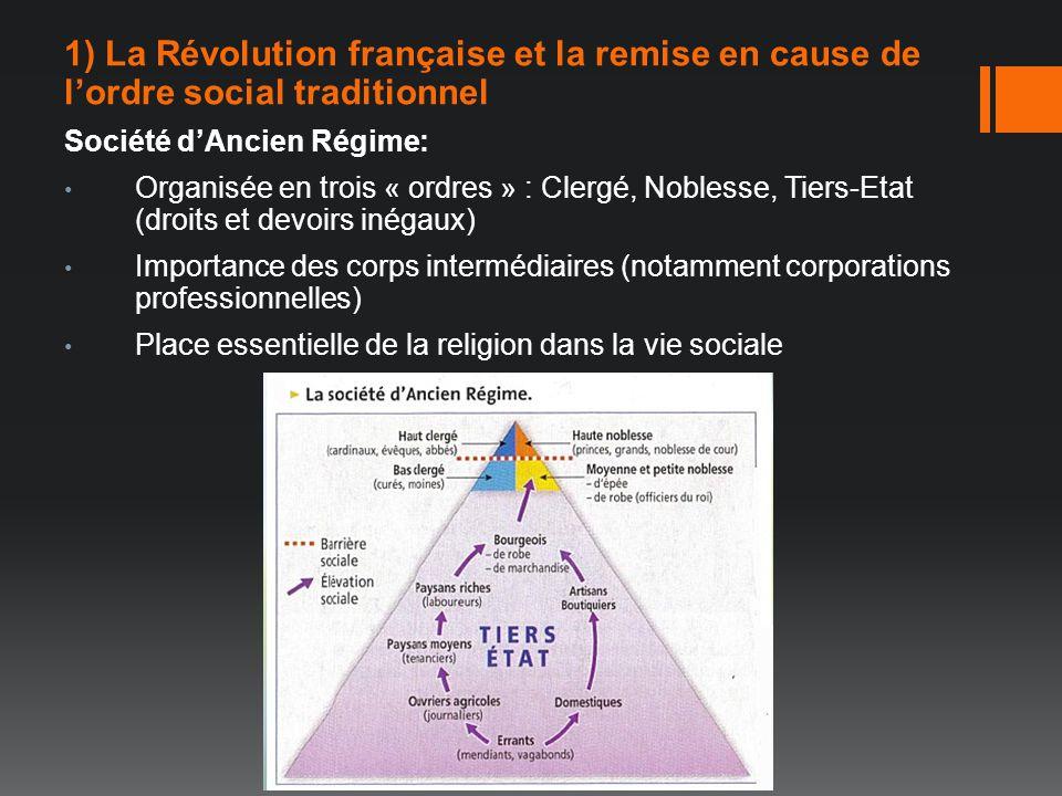 1) La Révolution française et la remise en cause de l'ordre social traditionnel