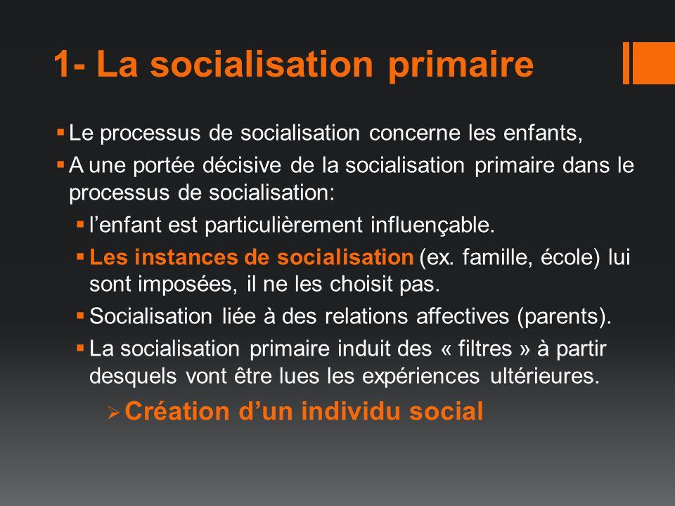 1- La socialisation primaire