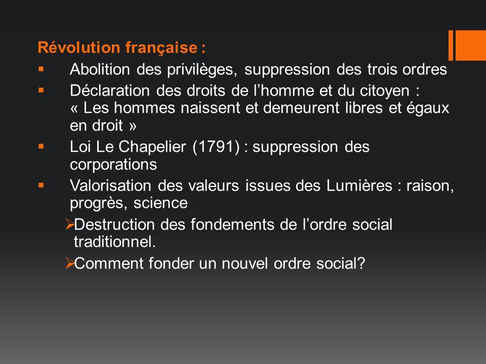 Révolution française :