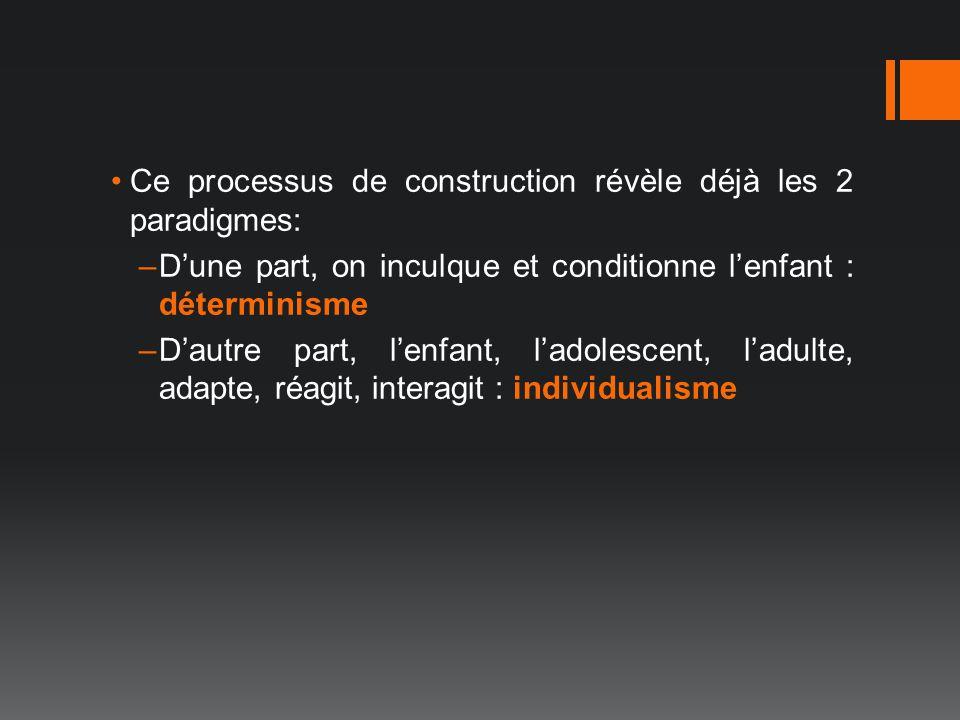 Ce processus de construction révèle déjà les 2 paradigmes: