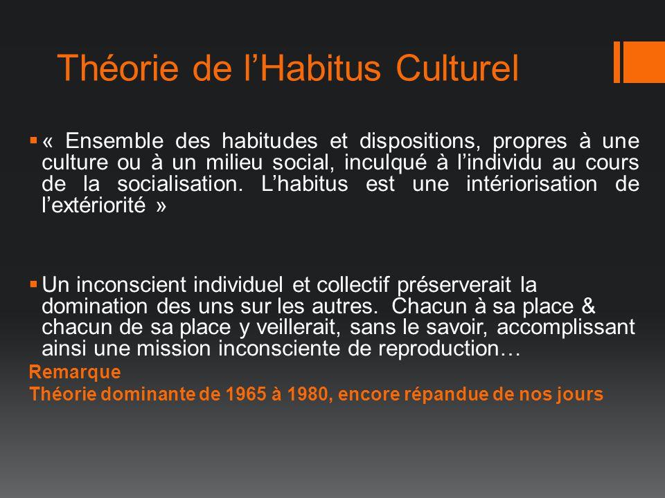 Théorie de l'Habitus Culturel