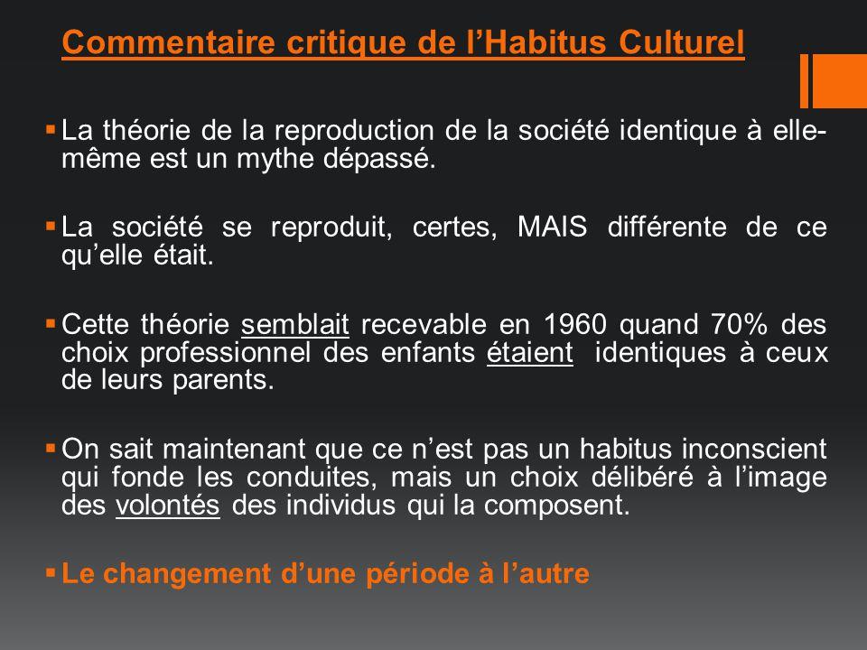 Commentaire critique de l'Habitus Culturel