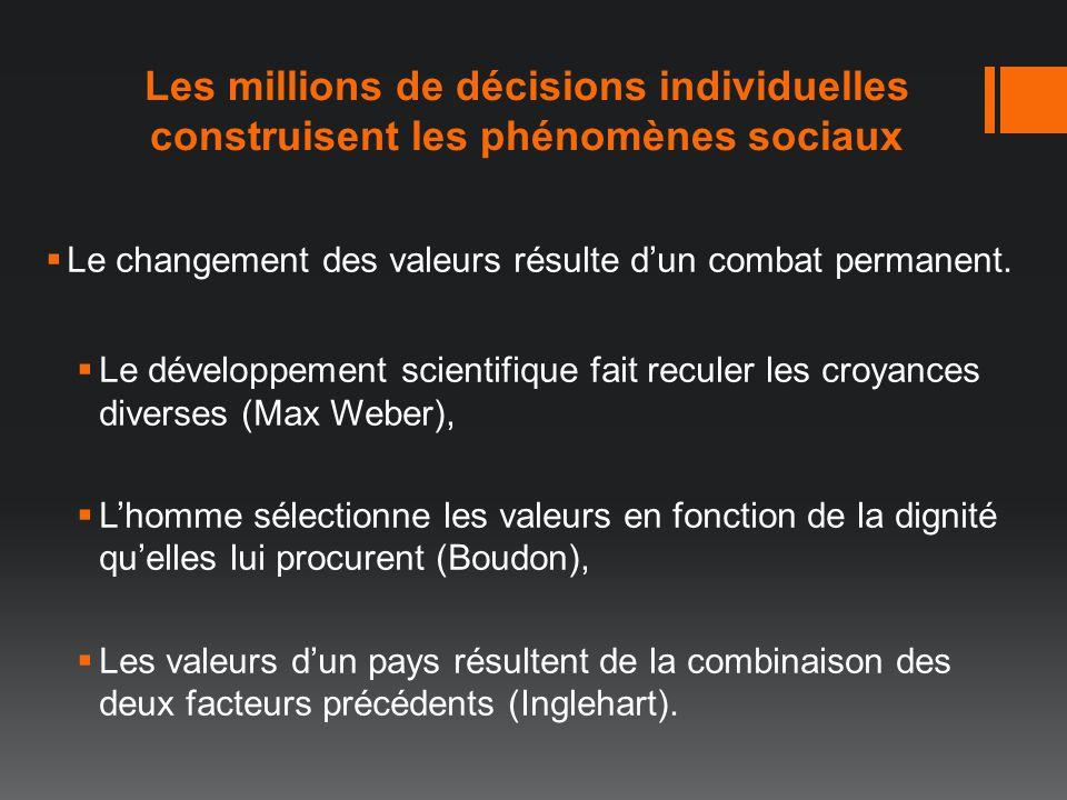 Les millions de décisions individuelles construisent les phénomènes sociaux