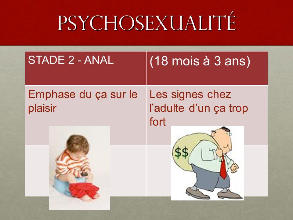 PSyChoSEXUALIté (18 mois à 3 ans) STADE 2 - ANAL