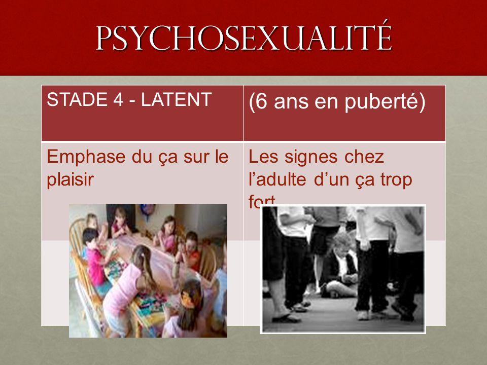 PSyChoSEXUALIté (6 ans en puberté) STADE 4 - LATENT