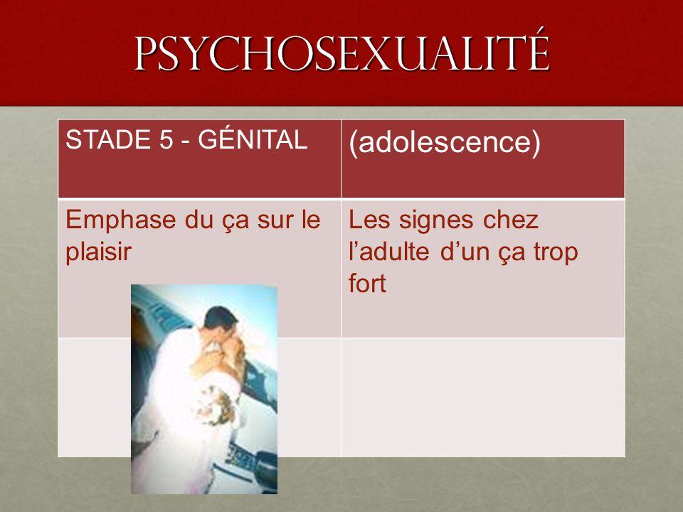 PSyChoSEXUALIté (adolescence) STADE 5 - GÉNITAL