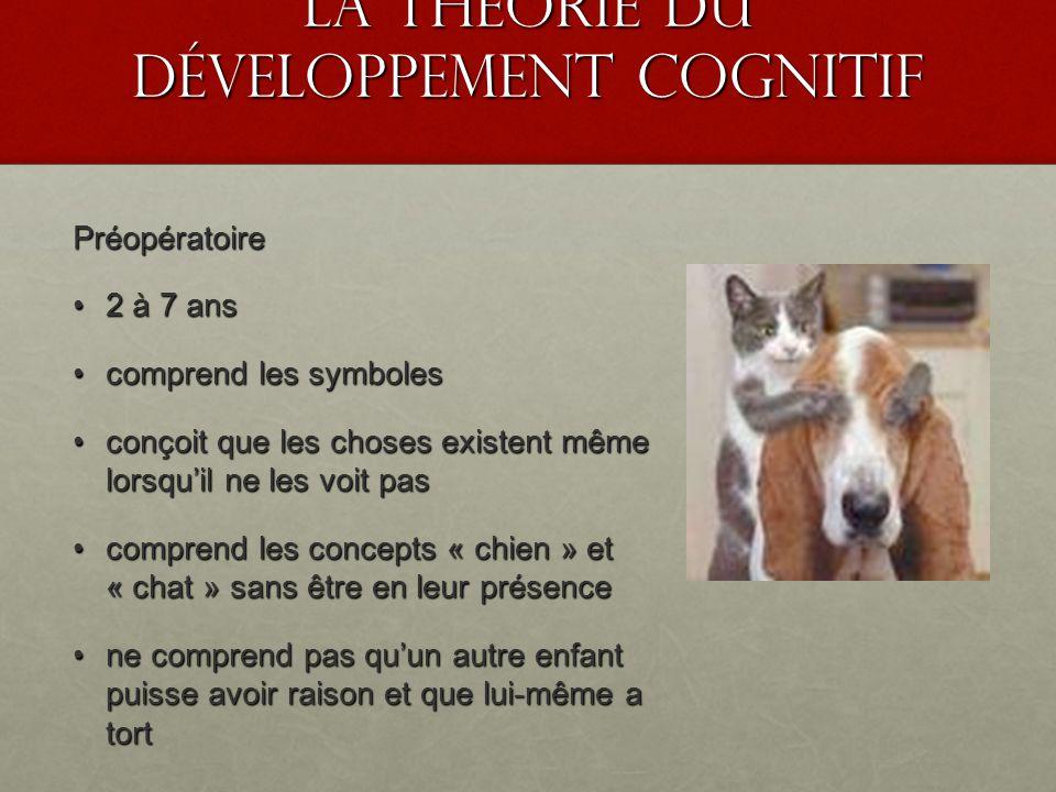 La théorie du développement cognitif