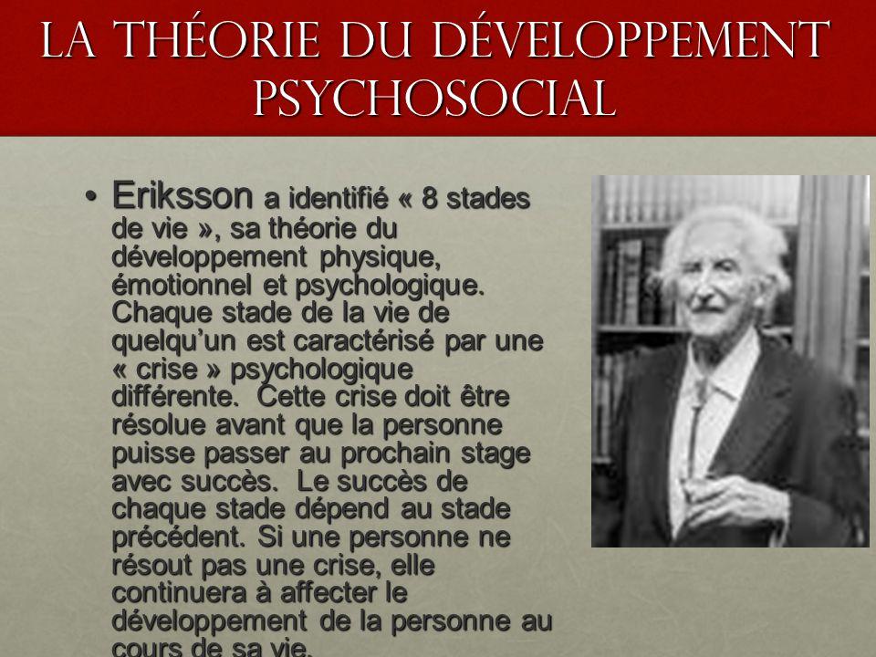 La théorie du développement psychosocial