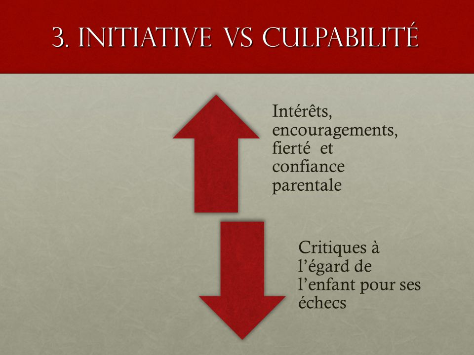 3. Initiative VS culpabilité