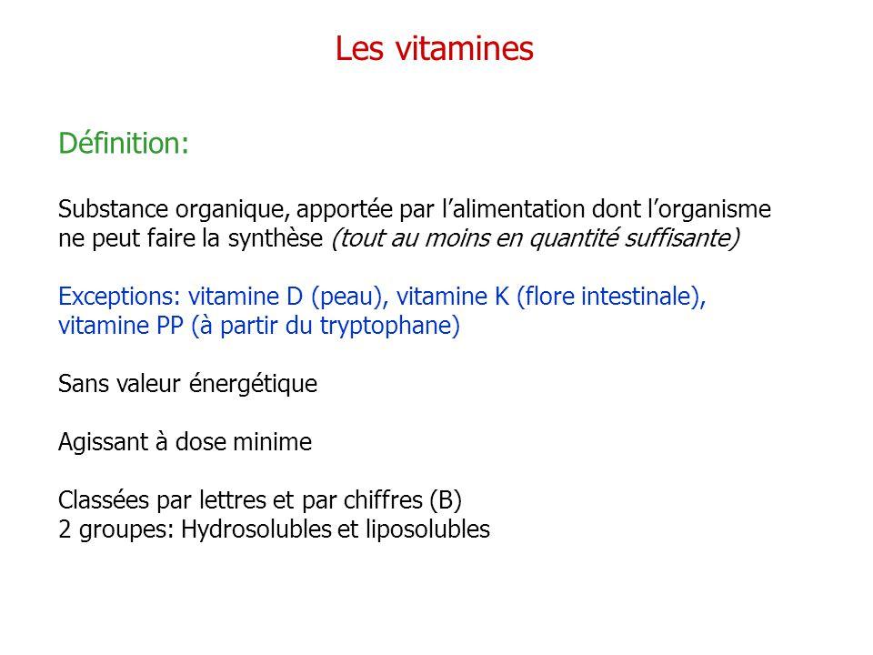 Les vitamines Définition: