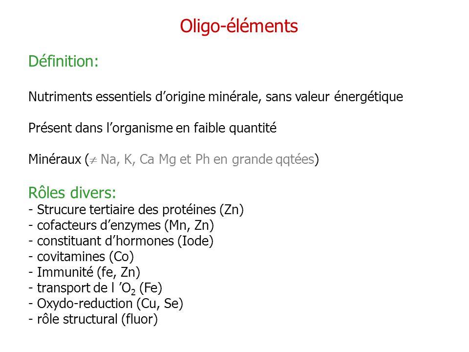 Oligo-éléments Définition: Rôles divers: