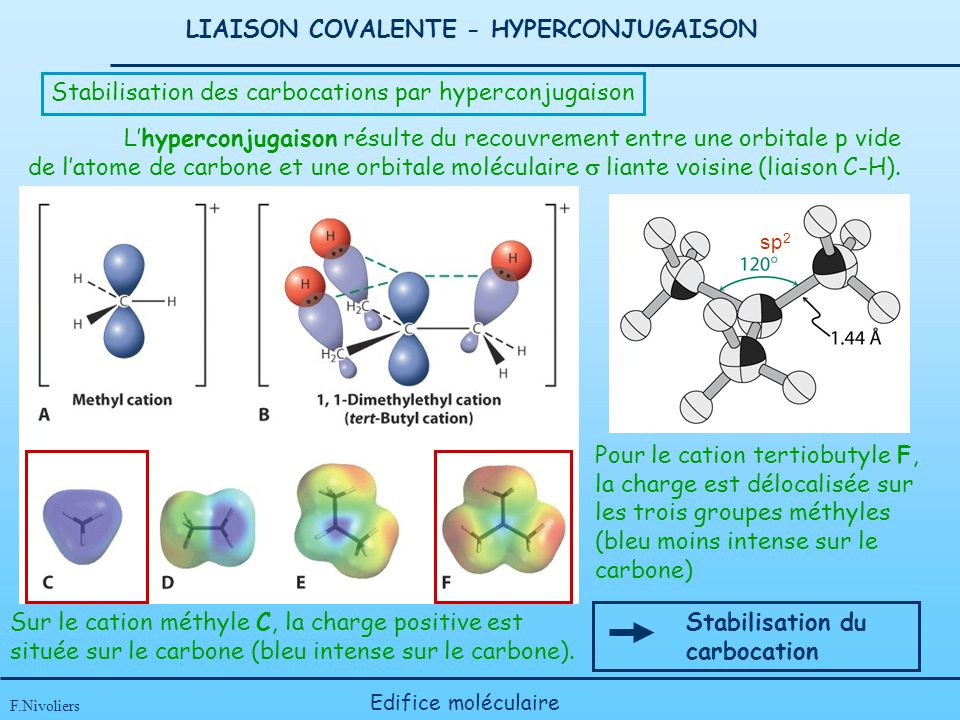 LIAISON COVALENTE - HYPERCONJUGAISON