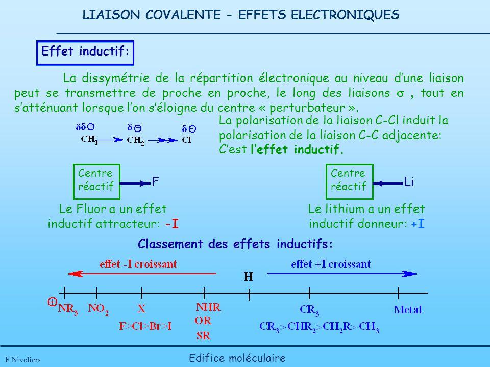 LIAISON COVALENTE - EFFETS ELECTRONIQUES