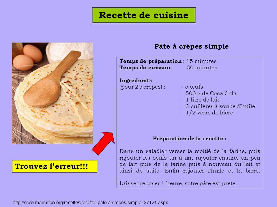 Préparation de la recette :