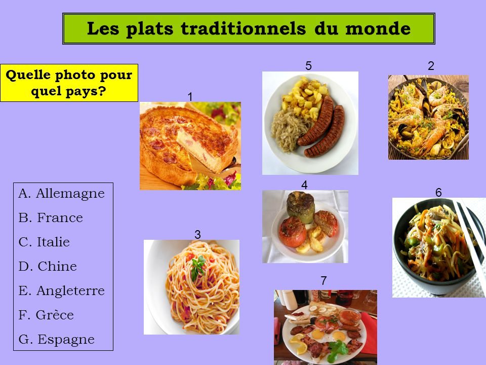 Les plats traditionnels du monde Quelle photo pour quel pays