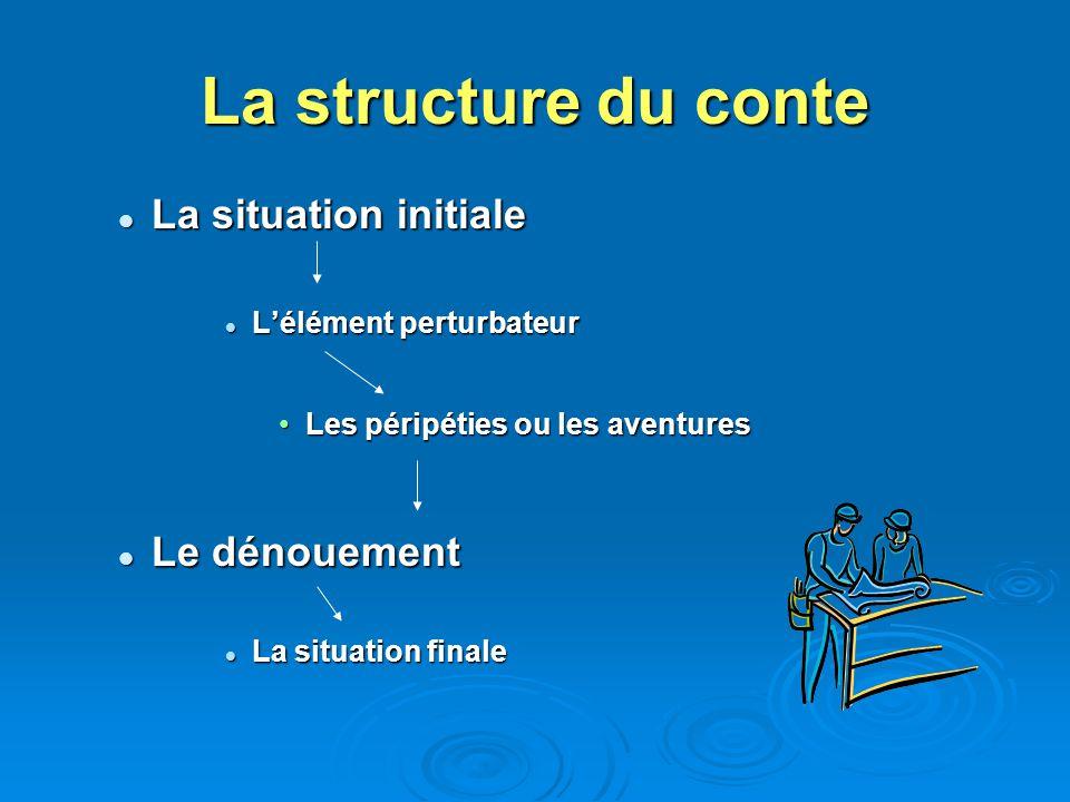 La structure du conte La situation initiale Le dénouement