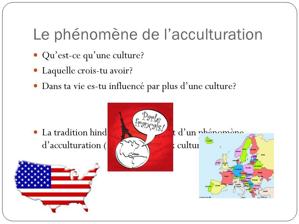 Le phénomène de l'acculturation