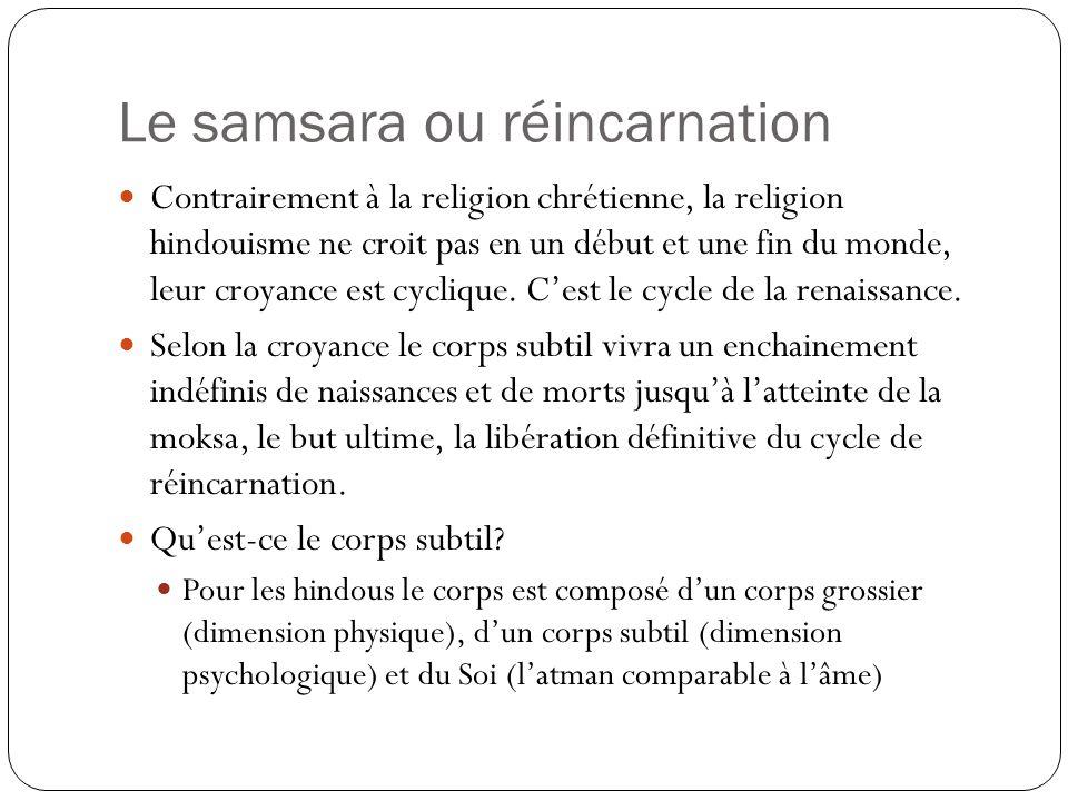 Le samsara ou réincarnation