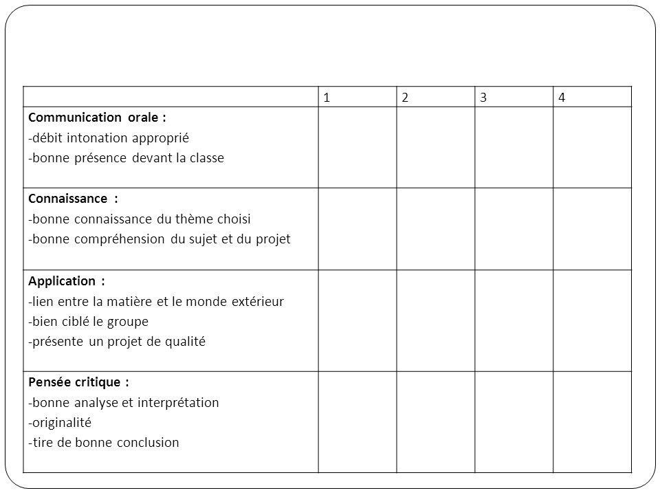 1 2. 3. 4. Communication orale : -débit intonation approprié. -bonne présence devant la classe.