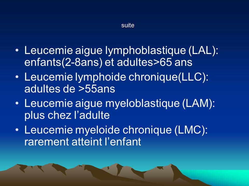Leucemie lymphoide chronique(LLC): adultes de >55ans