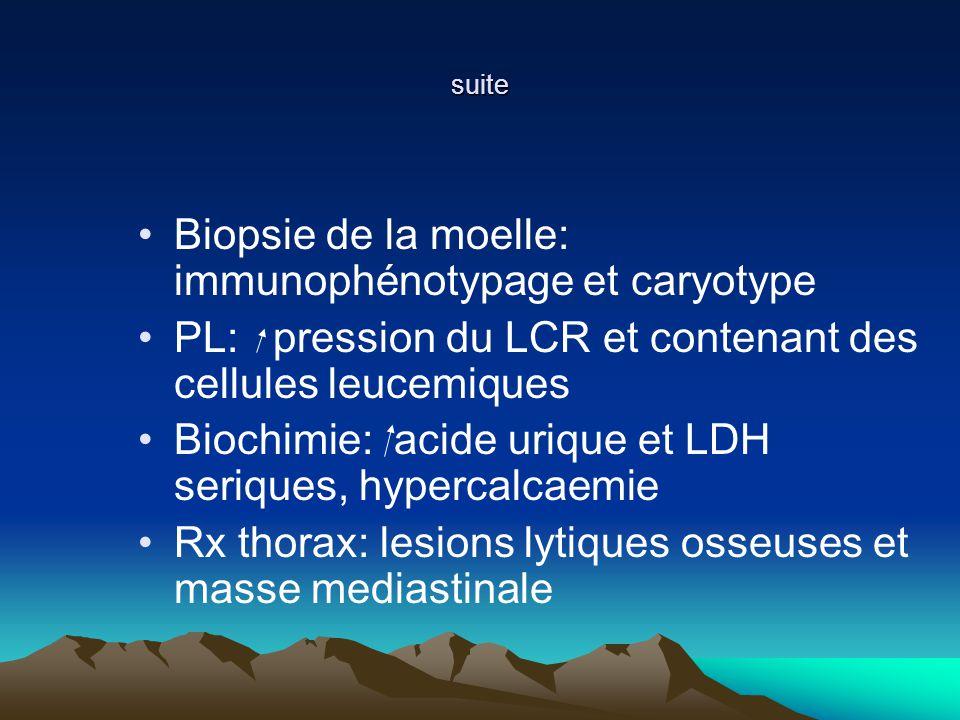 Biopsie de la moelle: immunophénotypage et caryotype