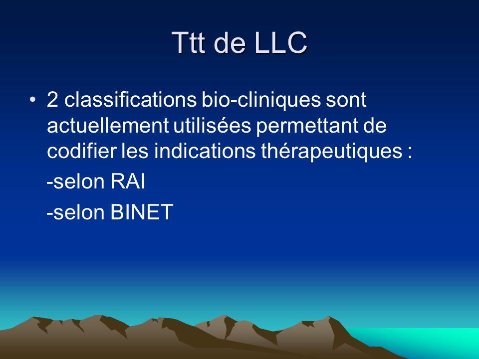 Ttt de LLC 2 classifications bio-cliniques sont actuellement utilisées permettant de codifier les indications thérapeutiques :