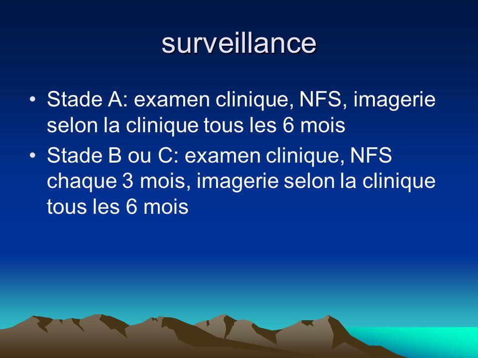 surveillance Stade A: examen clinique, NFS, imagerie selon la clinique tous les 6 mois.