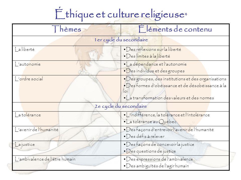 Éthique et culture religieuse4
