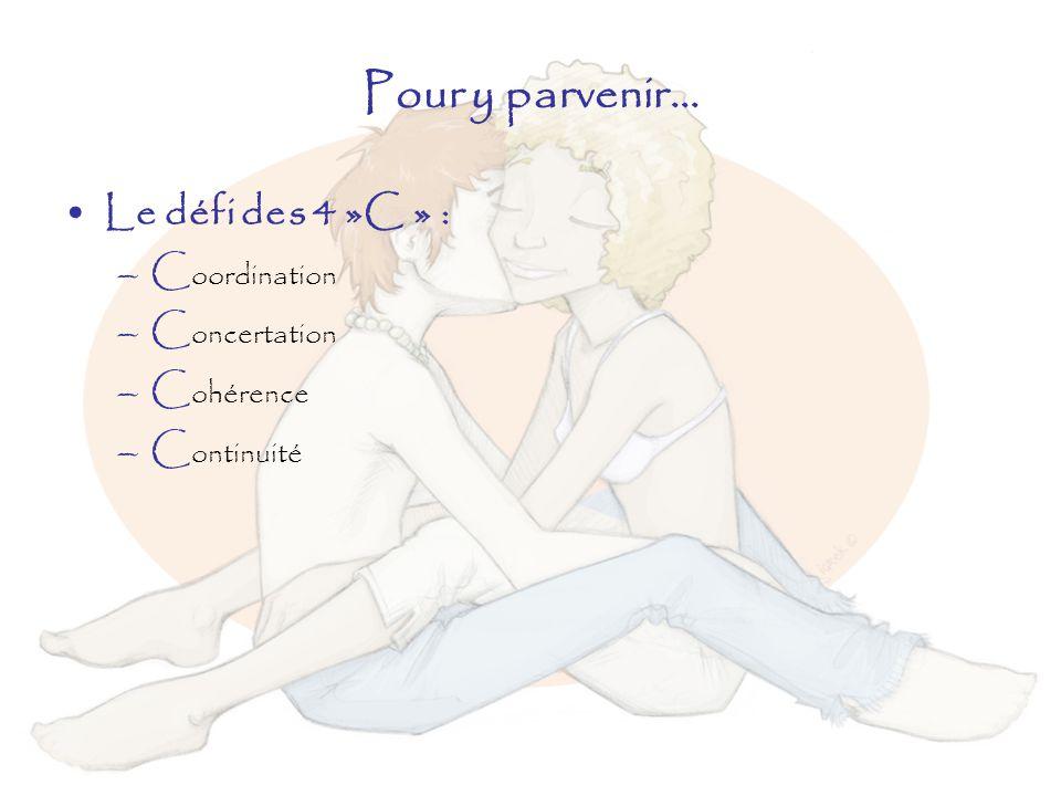 Pour y parvenir… Le défi des 4 »C » : Coordination Concertation