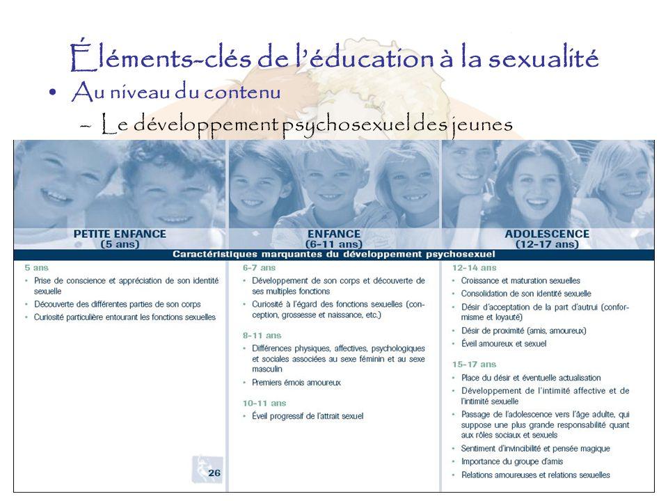 Éléments-clés de l'éducation à la sexualité