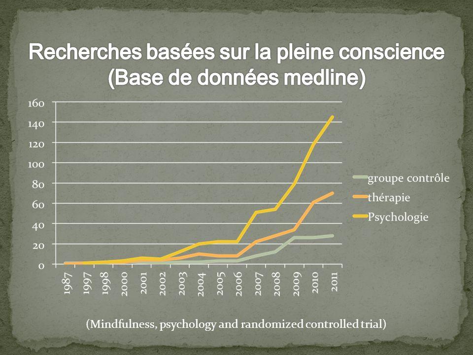 Recherches basées sur la pleine conscience (Base de données medline)