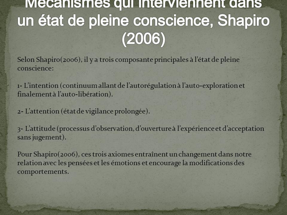 Mécanismes qui interviennent dans un état de pleine conscience, Shapiro (2006)