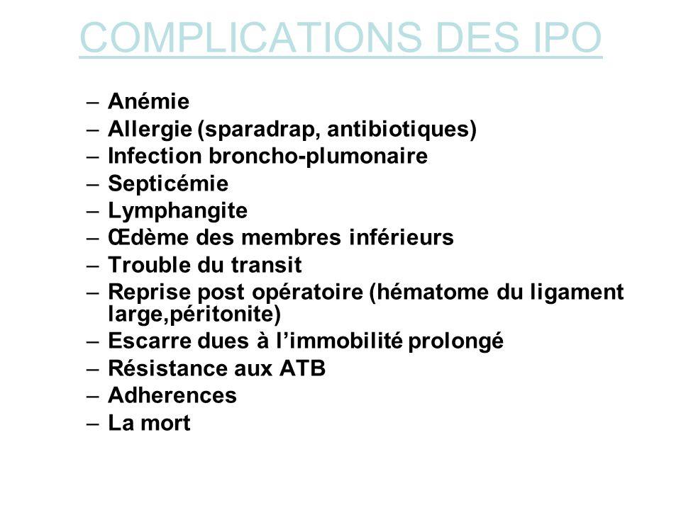 COMPLICATIONS DES IPO Anémie Allergie (sparadrap, antibiotiques)