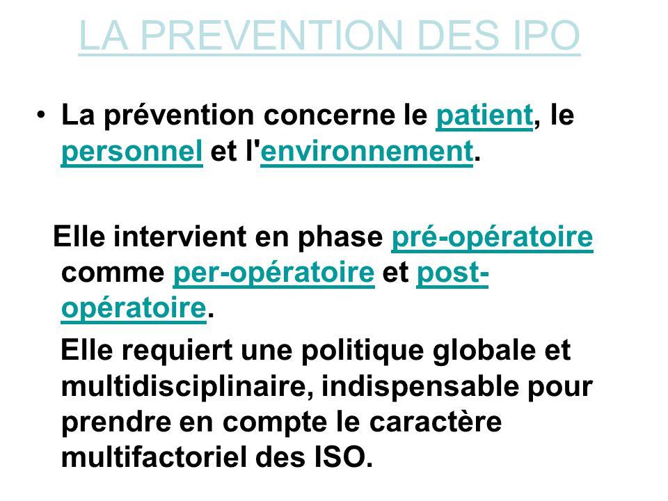 LA PREVENTION DES IPO La prévention concerne le patient, le personnel et l environnement.